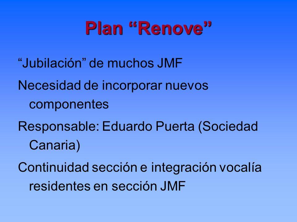 Plan Renove Jubilación de muchos JMF Necesidad de incorporar nuevos componentes Responsable: Eduardo Puerta (Sociedad Canaria) Continuidad sección e i