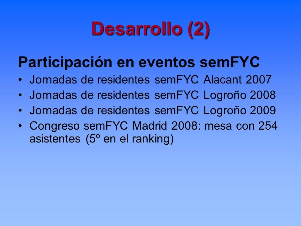Desarrollo (3) Trabajo colaborativo interno con JP y JD Plan fidelización JMF y residentes Declaración en contra utilización R4 Propuestas decreto extracomunitarios Participación JMF en GdT semFYC Plan estratégico programa CyS semFYC Jornadas de Primavera 2007 y 2008