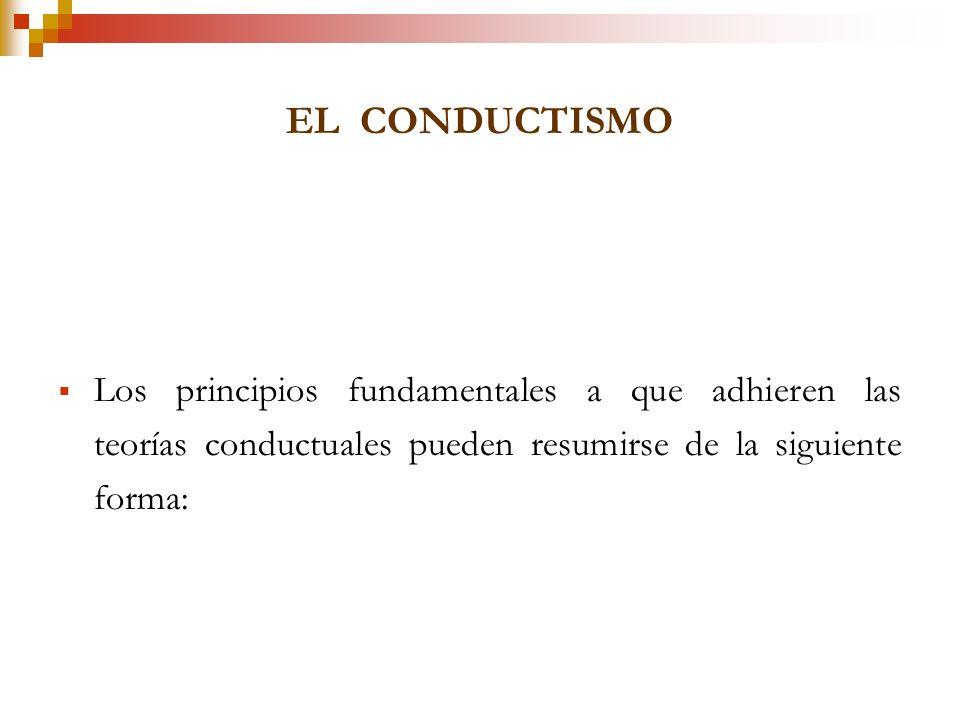 PRINCIPIOS DEL CONDUCTISMO Fundamentos Psicológicos del Aprendizaje