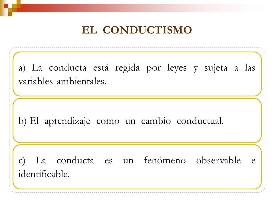 Los principios fundamentales a que adhieren las teorías conductuales pueden resumirse de la siguiente forma: EL CONDUCTISMO