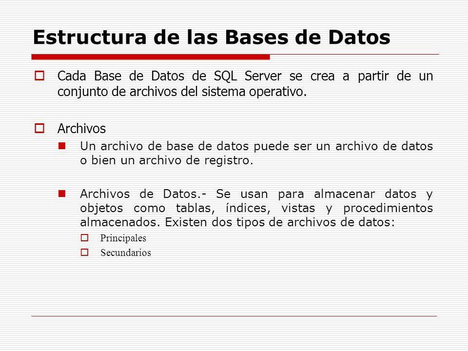 Estructura de las Bases de Datos Cada Base de Datos de SQL Server se crea a partir de un conjunto de archivos del sistema operativo. Archivos Un archi