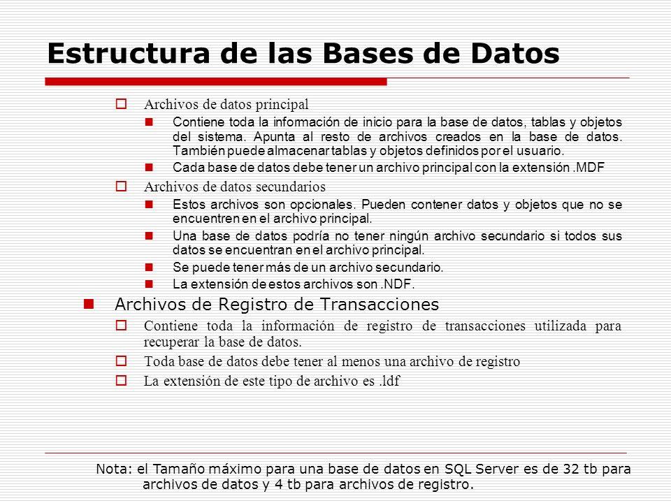 Estructura de las Bases de Datos Archivos de datos principal Contiene toda la información de inicio para la base de datos, tablas y objetos del sistem