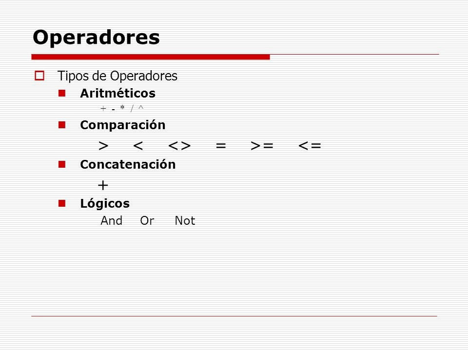 Operadores Tipos de Operadores Aritméticos + - * / ^ Comparación > = >= <= Concatenación + Lógicos And Or Not