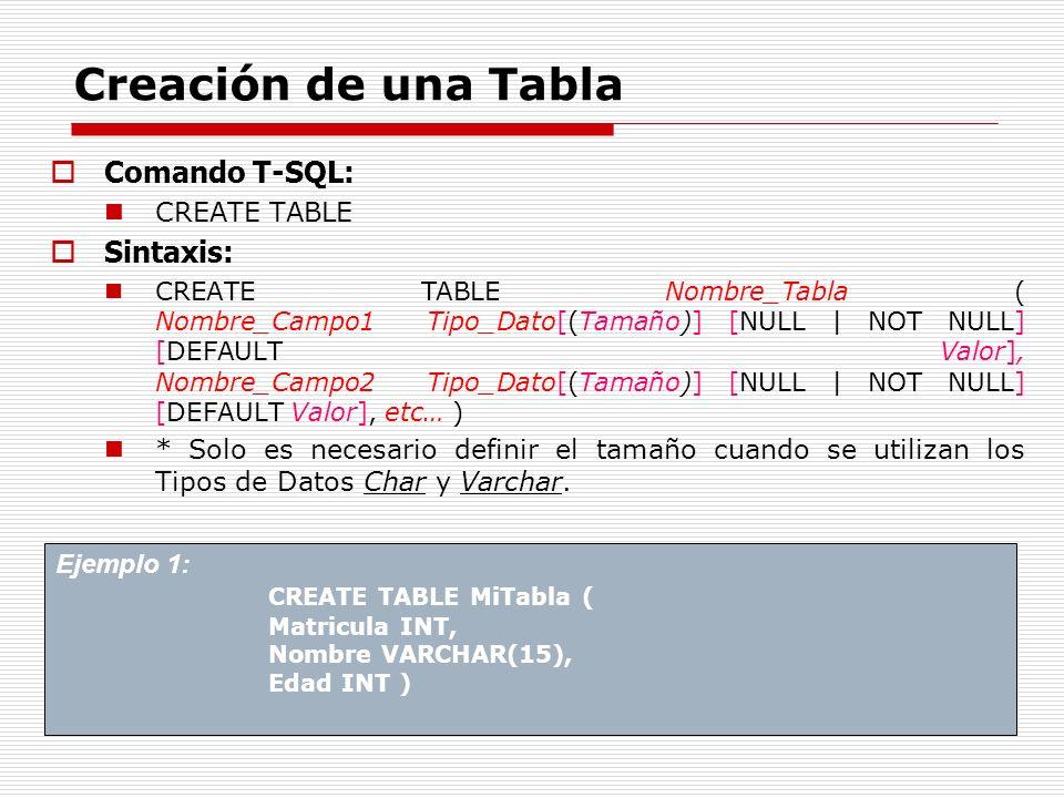 Creación de una Tabla Comando T-SQL: CREATE TABLE Sintaxis: CREATE TABLE Nombre_Tabla ( Nombre_Campo1 Tipo_Dato[(Tamaño)] [NULL | NOT NULL] [DEFAULT V