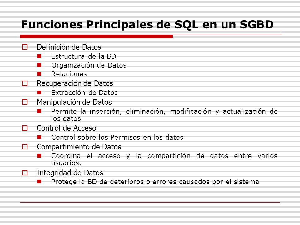 Funciones Principales de SQL en un SGBD Definición de Datos Estructura de la BD Organización de Datos Relaciones Recuperación de Datos Extracción de D