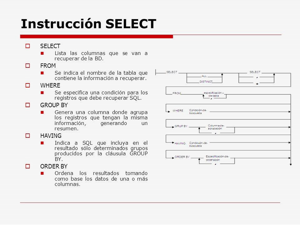 Instrucción SELECT SELECT Lista las columnas que se van a recuperar de la BD. FROM Se indica el nombre de la tabla que contiene la información a recup