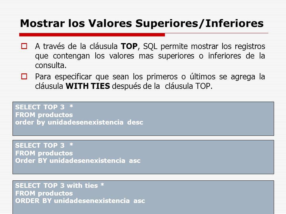 Mostrar los Valores Superiores/Inferiores A través de la cláusula TOP, SQL permite mostrar los registros que contengan los valores mas superiores o in