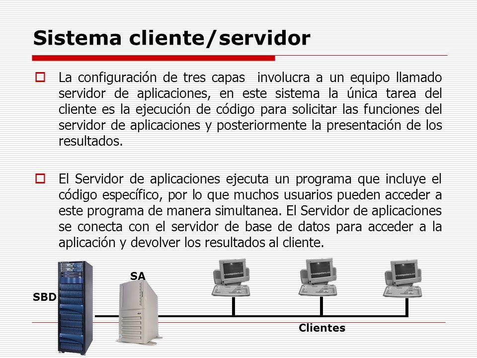 Sistema cliente/servidor La configuración de tres capas involucra a un equipo llamado servidor de aplicaciones, en este sistema la única tarea del cli