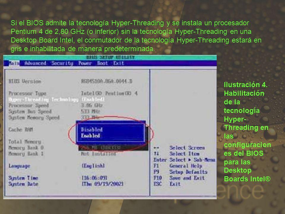 Si el BIOS admite la tecnología Hyper-Threading y se instala un procesador Pentium 4 de 2,80 GHz (o inferior) sin la tecnología Hyper-Threading en una