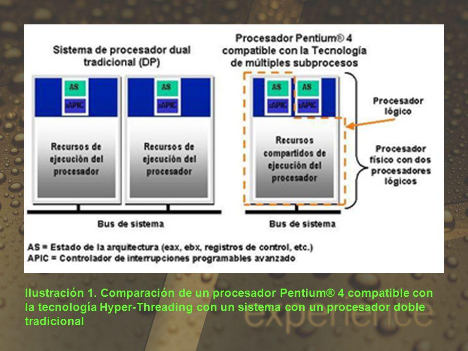 Ilustración 1. Comparación de un procesador Pentium® 4 compatible con la tecnología Hyper-Threading con un sistema con un procesador doble tradicional