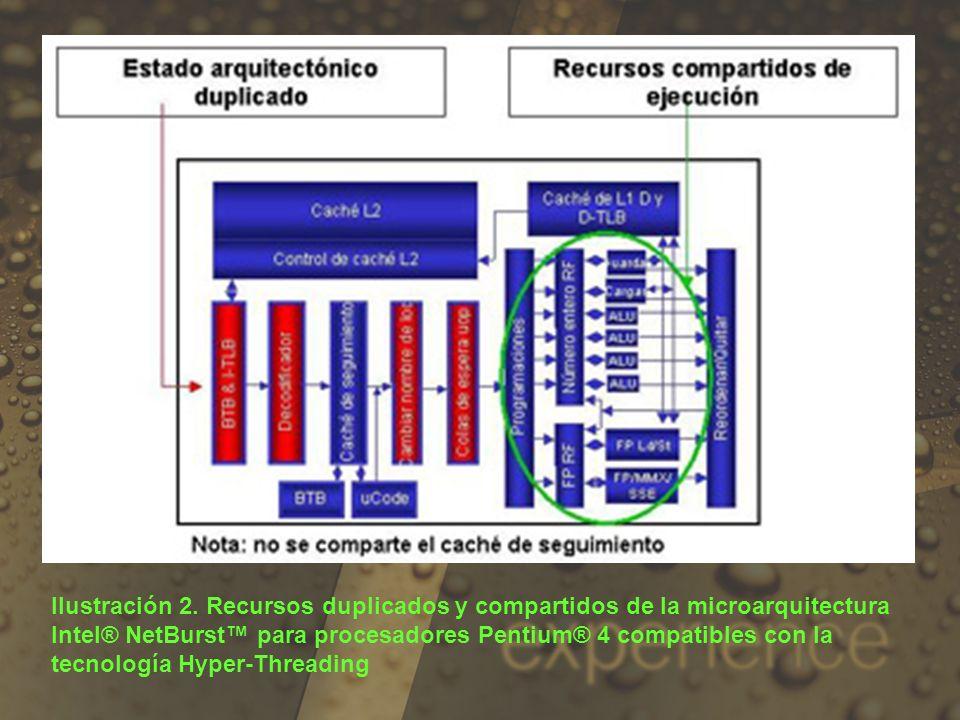 Ilustración 2. Recursos duplicados y compartidos de la microarquitectura Intel® NetBurst para procesadores Pentium® 4 compatibles con la tecnología Hy
