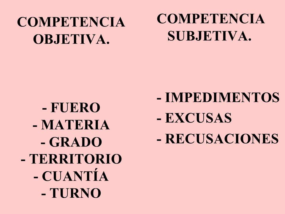COMPETENCIA OBJETIVA. - FUERO - MATERIA - GRADO - TERRITORIO - CUANTÍA - TURNO COMPETENCIA SUBJETIVA. - IMPEDIMENTOS - EXCUSAS - RECUSACIONES