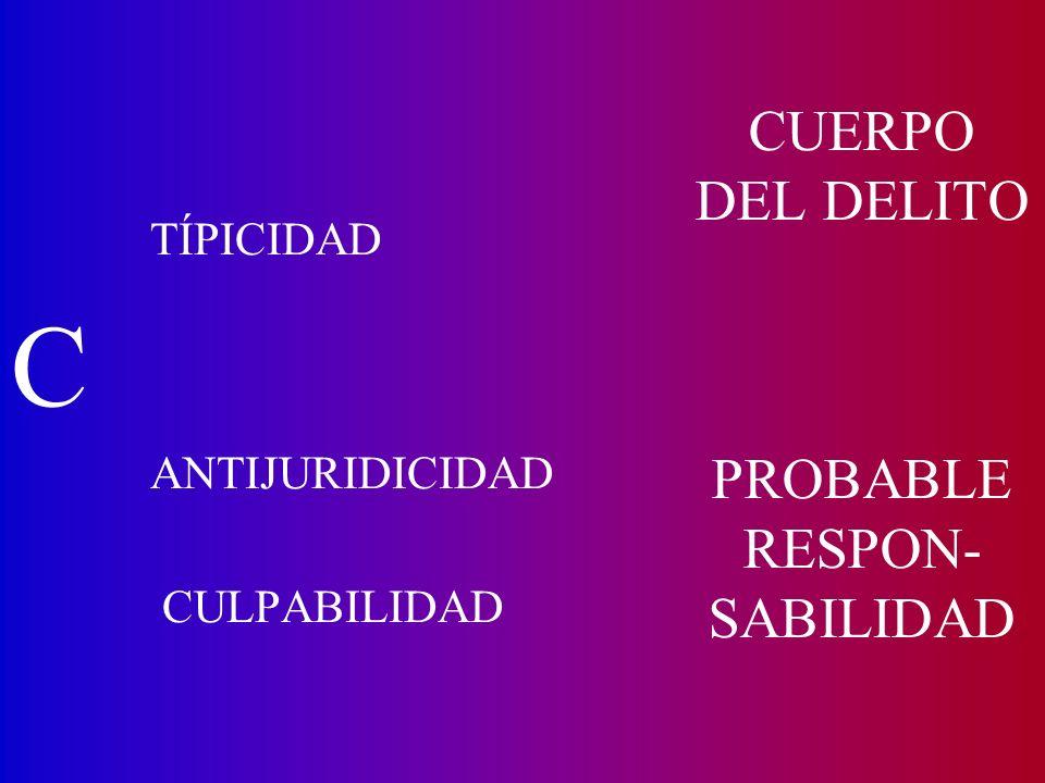 CUERPO DEL DELITO PROBABLE RESPON- SABILIDAD TÍPICIDAD C ANTIJURIDICIDAD CULPABILIDAD