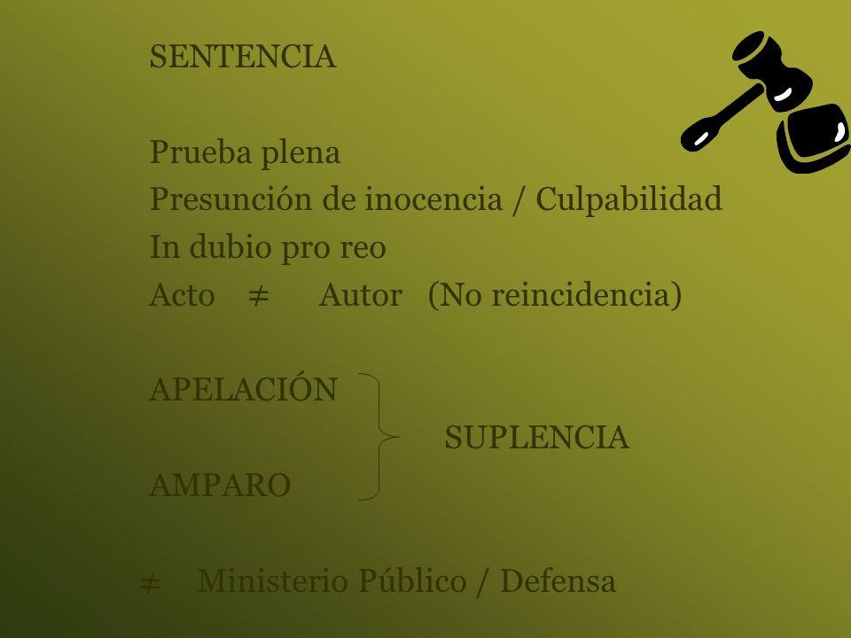 SENTENCIA Prueba plena Presunción de inocencia / Culpabilidad In dubio pro reo Acto Autor (No reincidencia) APELACIÓN SUPLENCIA AMPARO Ministerio Públ