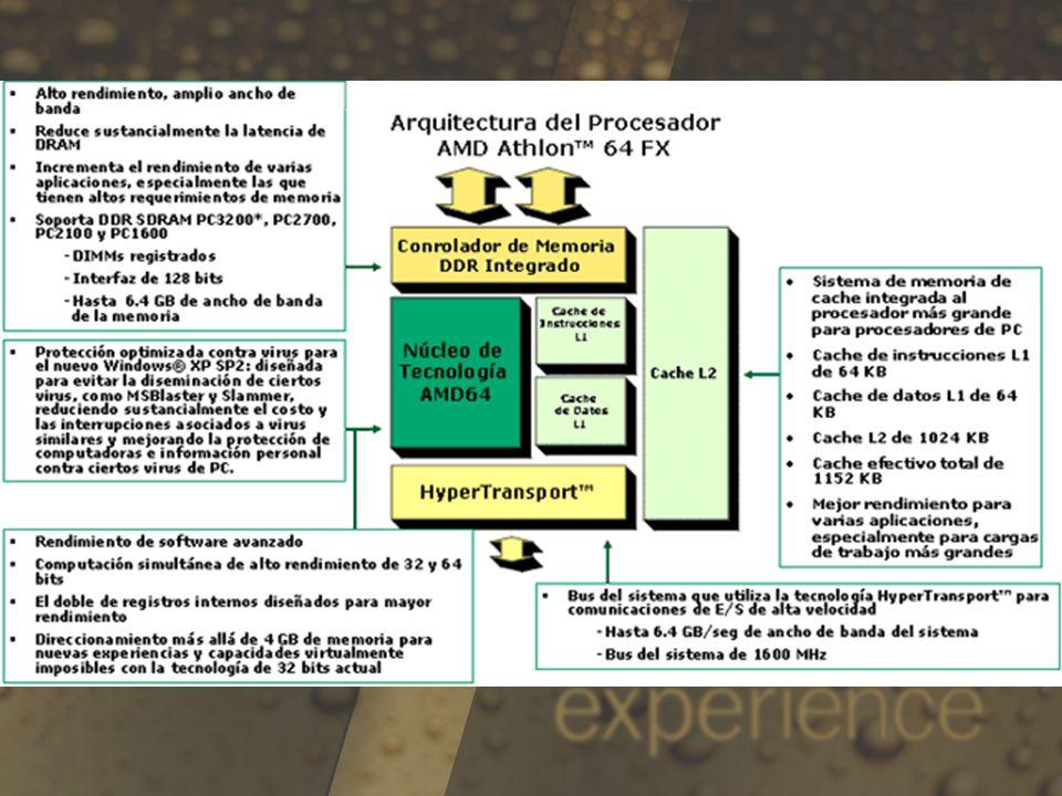 Tecnología AMD64 La tecnología AMD64 proporciona el mejor desempeño para los programas de software, así como nuevas experiencias y capacidades de cómputo.