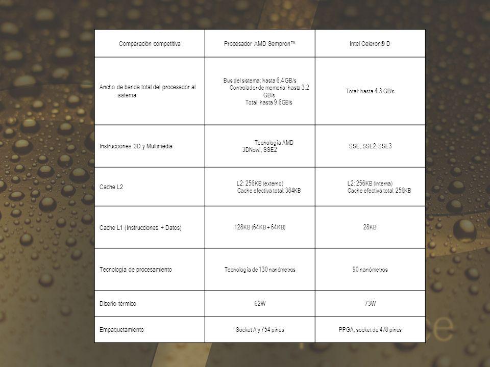 Comparación competitivaProcesador AMD SempronIntel Celeron® D Ancho de banda total del procesador al sistema Bus del sistema: hasta 6.4 GB/s Controlad