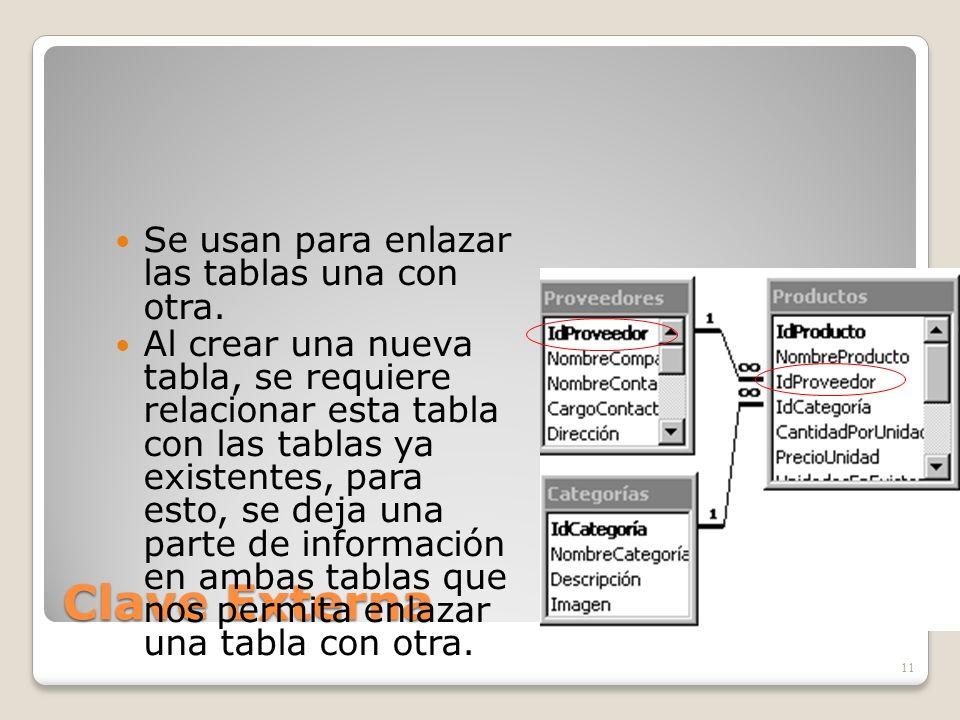 Clave Externa Se usan para enlazar las tablas una con otra. Al crear una nueva tabla, se requiere relacionar esta tabla con las tablas ya existentes,
