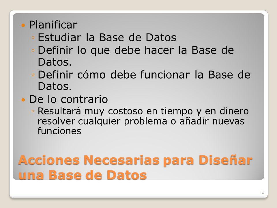 Acciones Necesarias para Diseñar una Base de Datos Planificar Estudiar la Base de Datos Definir lo que debe hacer la Base de Datos. Definir cómo debe