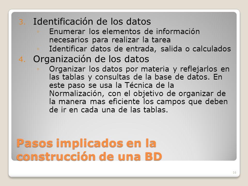 Pasos implicados en la construcción de una BD 3. Identificación de los datos Enumerar los elementos de información necesarios para realizar la tarea I