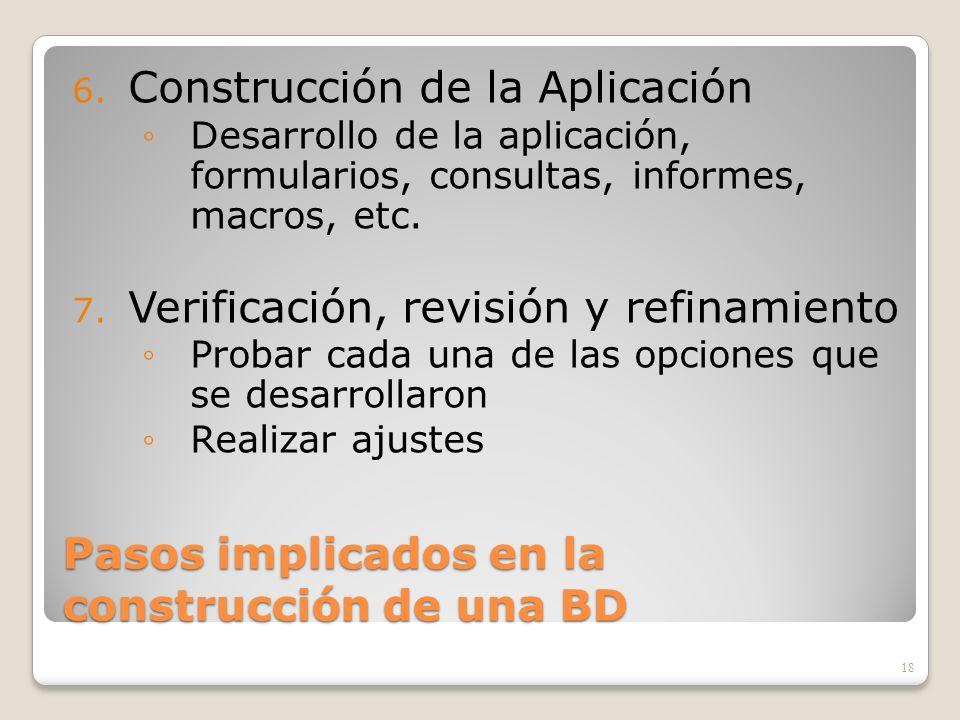 Pasos implicados en la construcción de una BD 6. Construcción de la Aplicación Desarrollo de la aplicación, formularios, consultas, informes, macros,