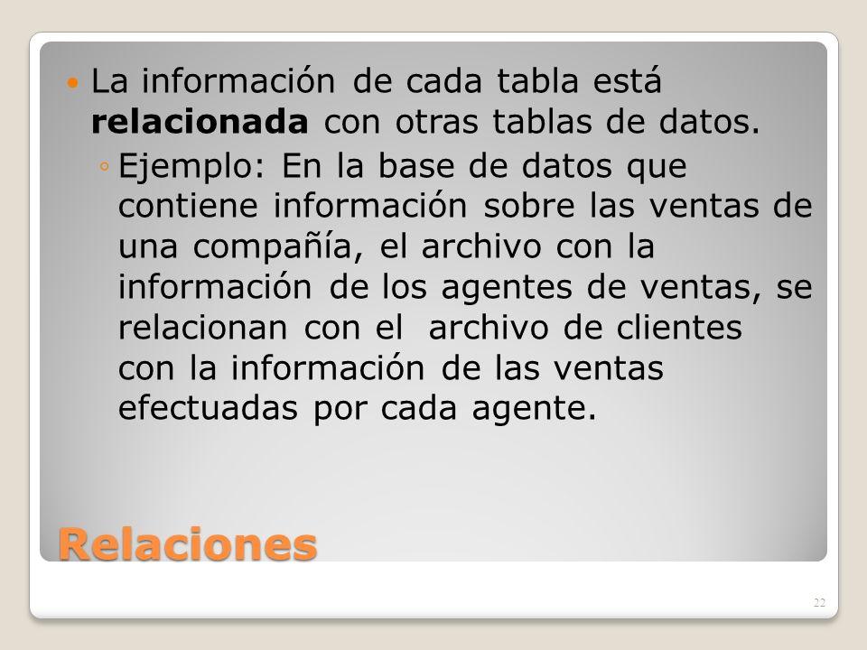 Relaciones La información de cada tabla está relacionada con otras tablas de datos. Ejemplo: En la base de datos que contiene información sobre las ve