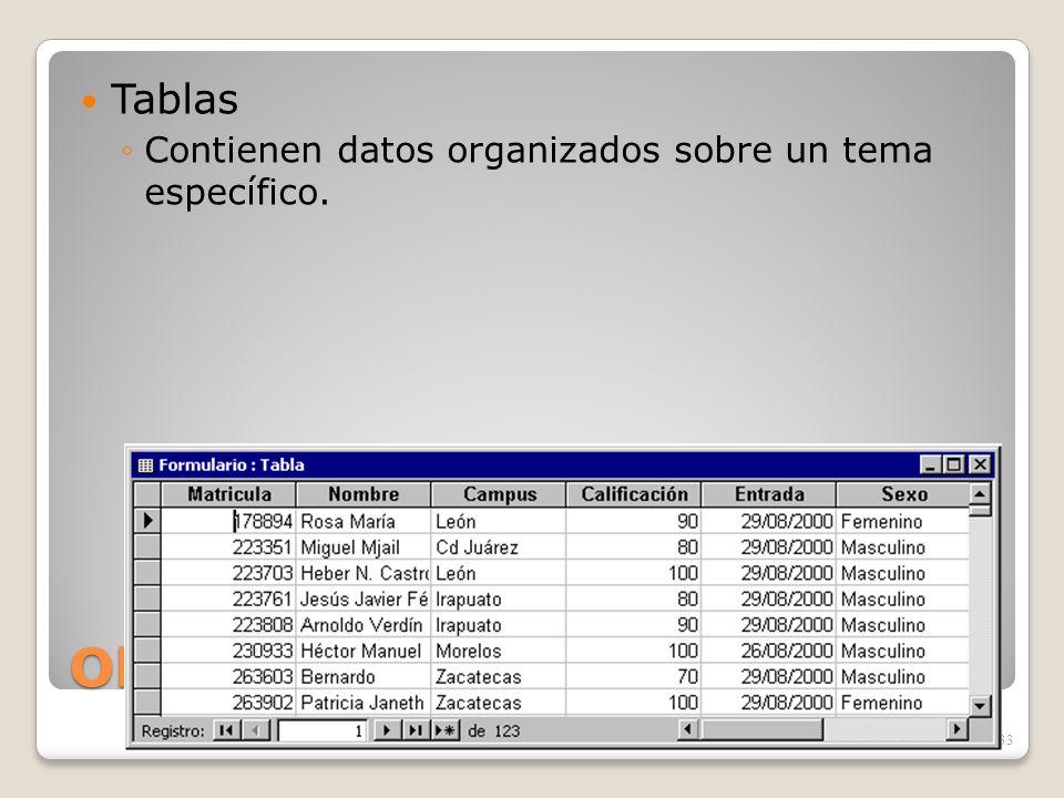 Objetos de ACCESS Tablas Contienen datos organizados sobre un tema específico. 33