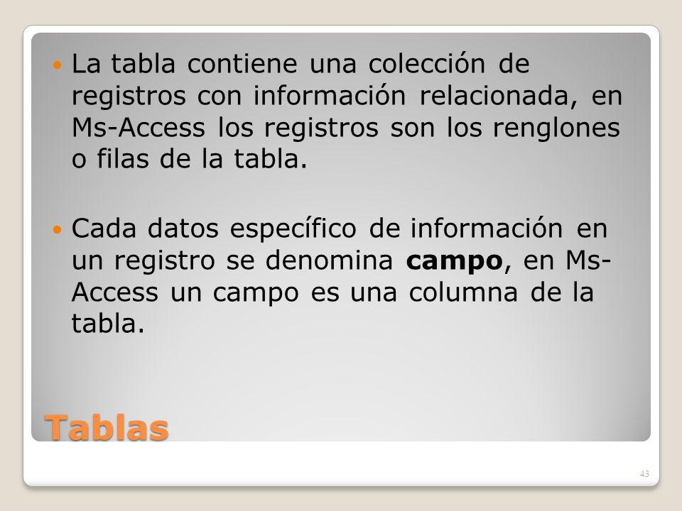 Tablas La tabla contiene una colección de registros con información relacionada, en Ms-Access los registros son los renglones o filas de la tabla. Cad