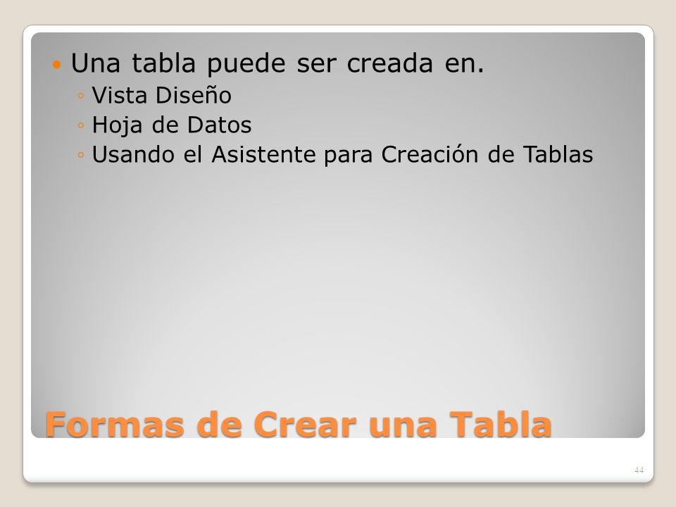 Formas de Crear una Tabla Una tabla puede ser creada en. Vista Diseño Hoja de Datos Usando el Asistente para Creación de Tablas 44
