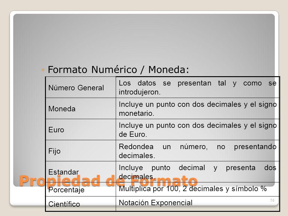 Propiedad de Formato Formato Numérico / Moneda: 56 Número General Los datos se presentan tal y como se introdujeron. Moneda Incluye un punto con dos d