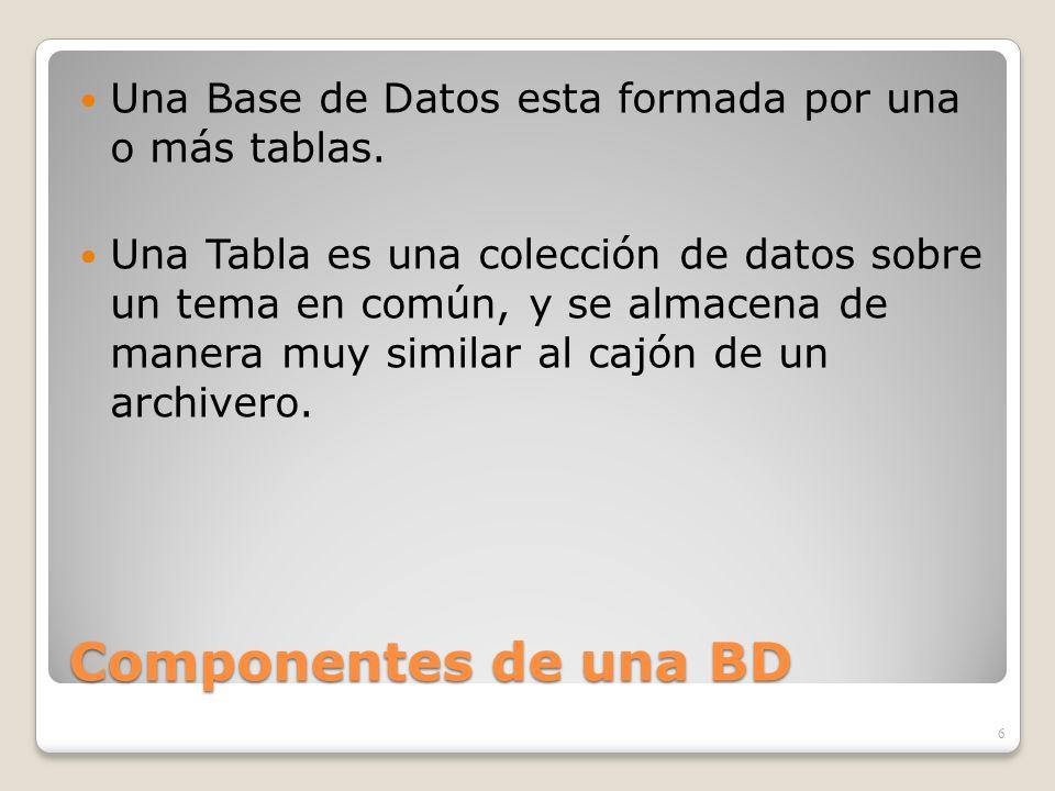 Componentes de una BD Una Base de Datos esta formada por una o más tablas. Una Tabla es una colección de datos sobre un tema en común, y se almacena d