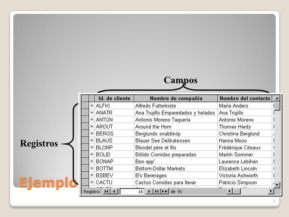 Ejemplo de una Tabla: Clientes 8 Registros Campos