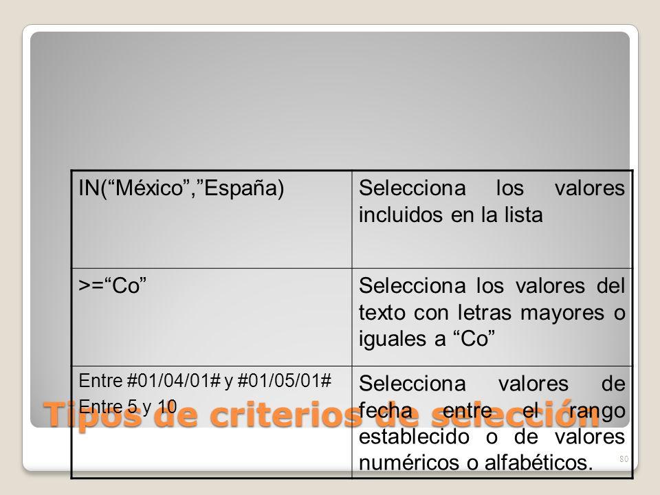 Tipos de criterios de selección 80 IN(México,España)Selecciona los valores incluidos en la lista >=CoSelecciona los valores del texto con letras mayor