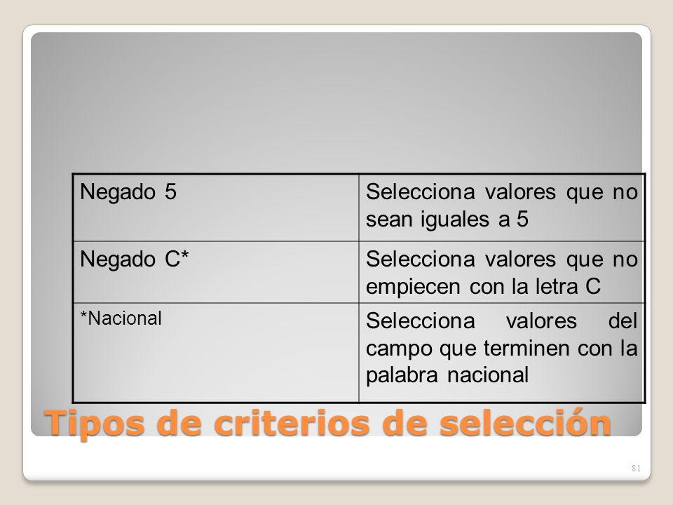 Tipos de criterios de selección 81 Negado 5Selecciona valores que no sean iguales a 5 Negado C*Selecciona valores que no empiecen con la letra C *Naci