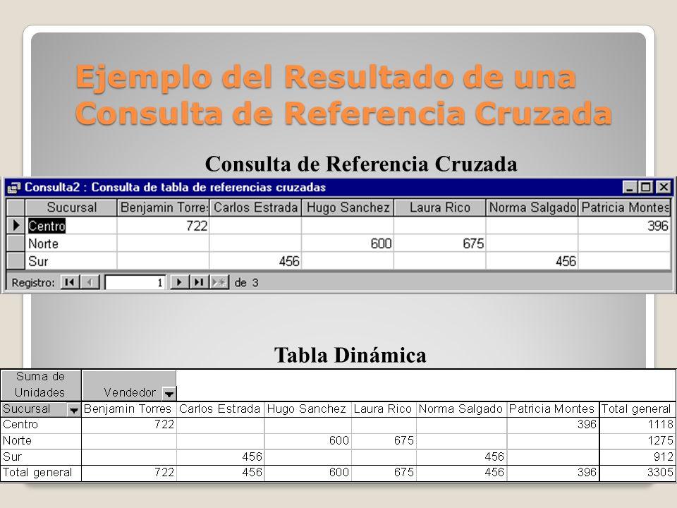Ejemplo del Resultado de una Consulta de Referencia Cruzada 96 Consulta de Referencia Cruzada Tabla Dinámica
