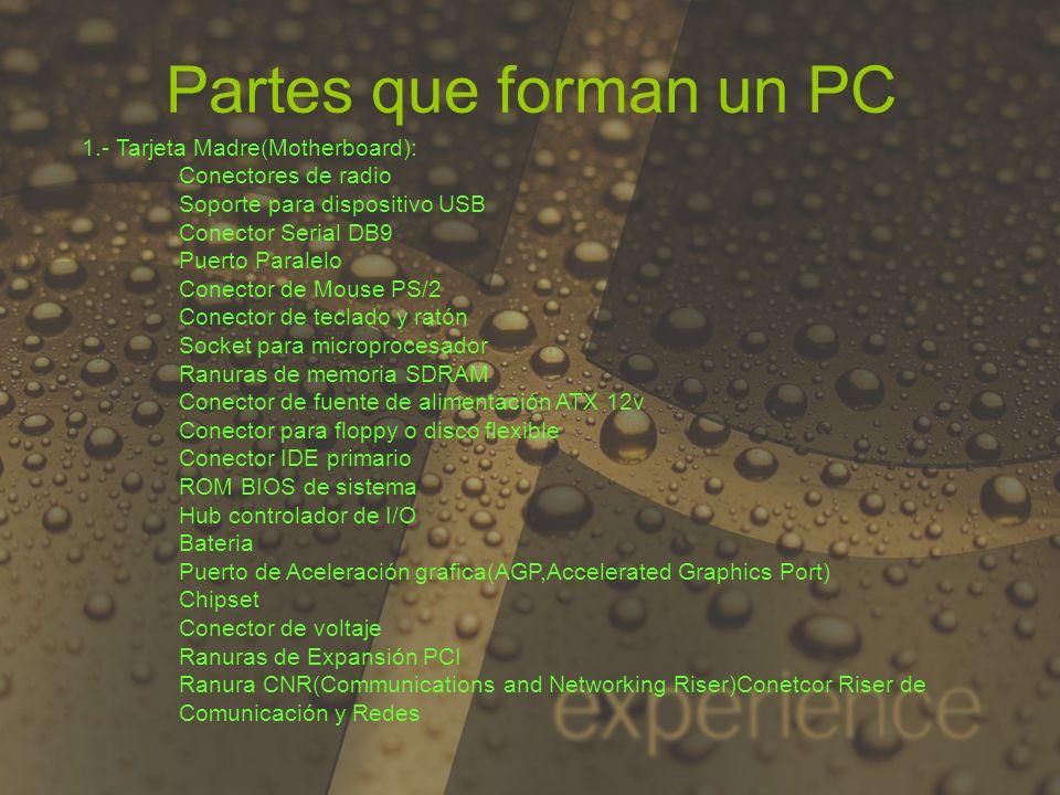 2.- Gabinete / Chasis Partes que forman un PC 4.- Unidad de Disco Flexible