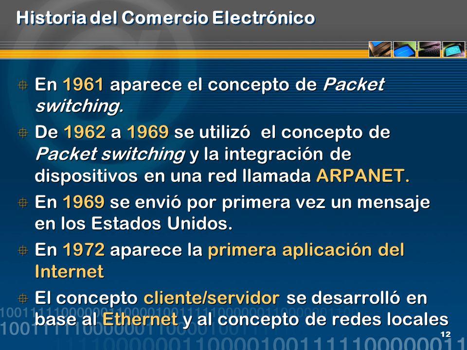 12 Historia del Comercio Electrónico En 1961 aparece el concepto de Packet switching. De 1962 a 1969 se utilizó el concepto de Packet switching y la i