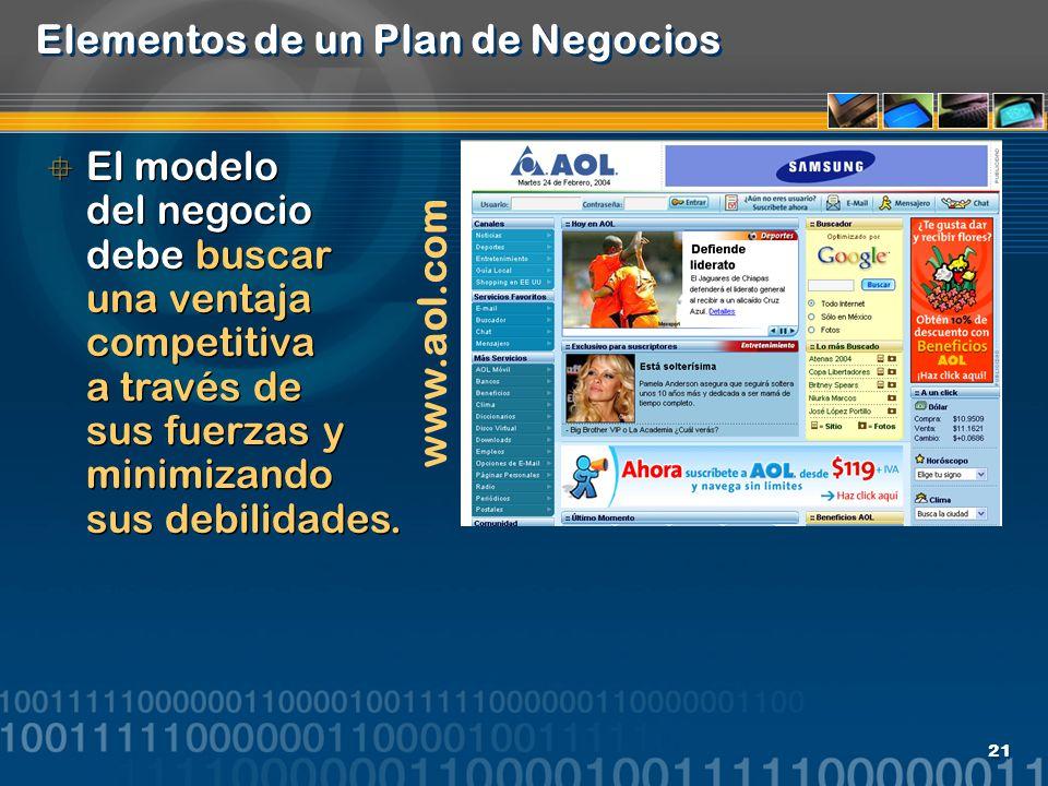 21 Elementos de un Plan de Negocios www.aol.com El modelo del negocio debe buscar una ventaja competitiva a través de sus fuerzas y minimizando sus de