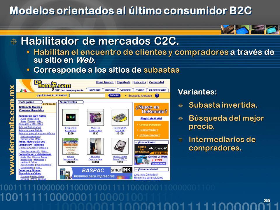 35 Modelos orientados al último consumidor B2C Habilitador de mercados C2C. Habilitan el encuentro de clientes y compradores a través de su sitio en W