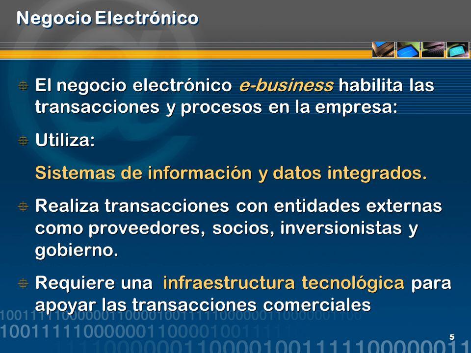 5 Negocio Electrónico El negocio electrónico e-business habilita las transacciones y procesos en la empresa: Utiliza: Sistemas de información y datos