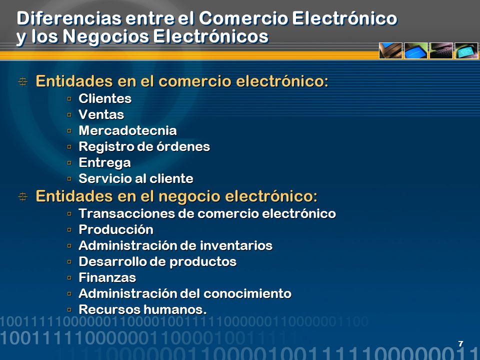 7 Diferencias entre el Comercio Electrónico y los Negocios Electrónicos Entidades en el comercio electrónico: Clientes Ventas Mercadotecnia Registro d