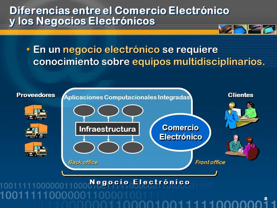 8 Diferencias entre el Comercio Electrónico y los Negocios Electrónicos En un negocio electrónico se requiere conocimiento sobre equipos multidiscipli