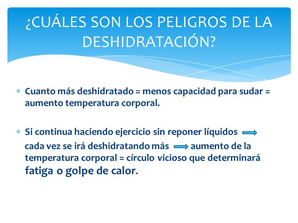 Si el ejercicio es intenso, el ambiente caluroso o se suda mucho, las bebidas isotónicas ayudan a: - Reponer líquidos, electrólitos y energía.