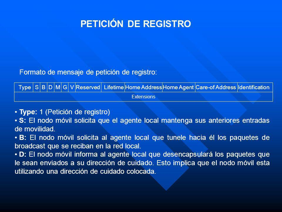 PETICIÓN DE REGISTRO Type S B D M G VReservedLifetimeHome AddressHome AgentCare-of AddressIdentification Formato de mensaje de petición de registro: E