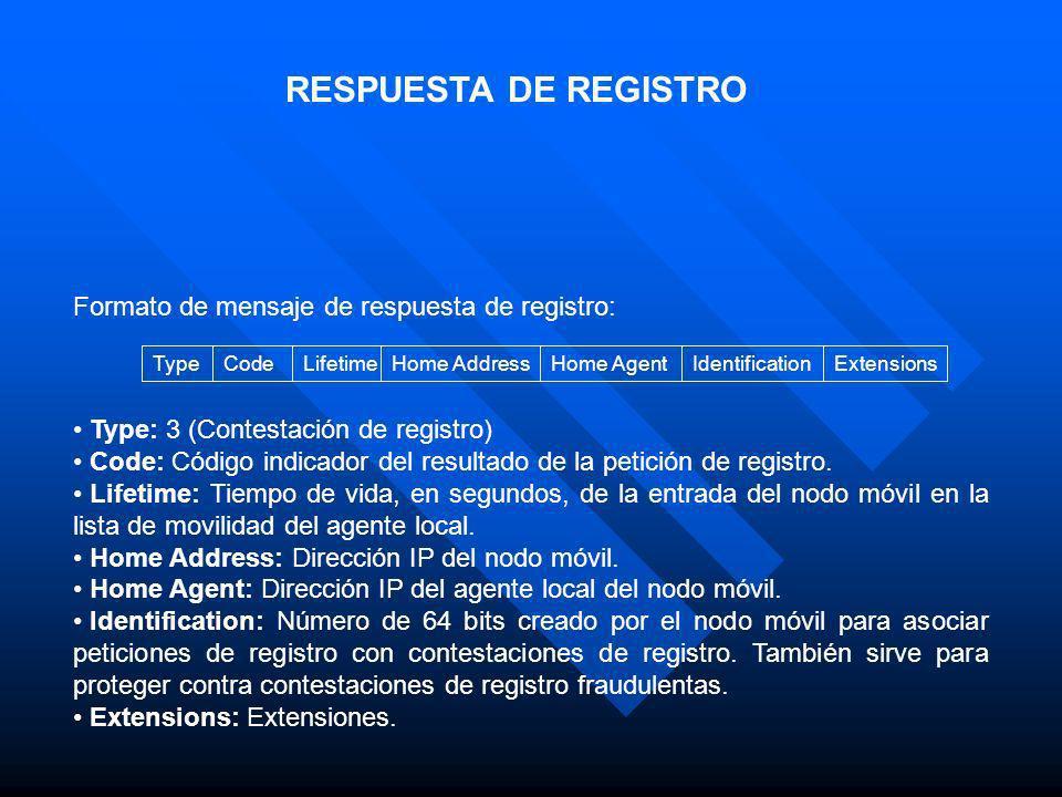 RESPUESTA DE REGISTRO TypeCodeLifetimeHome AddressHome AgentIdentificationExtensions Type: 3 (Contestación de registro) Code: Código indicador del res