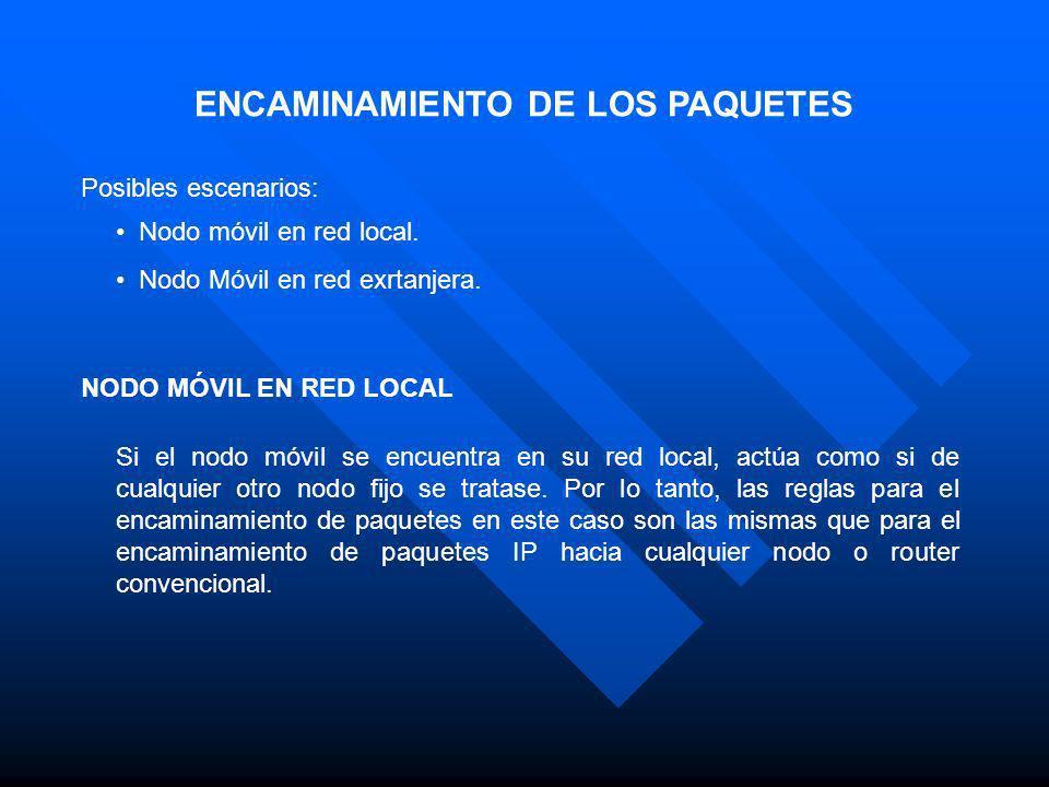 ENCAMINAMIENTO DE LOS PAQUETES Posibles escenarios: Nodo móvil en red local. Nodo Móvil en red exrtanjera. NODO MÓVIL EN RED LOCAL Si el nodo móvil se