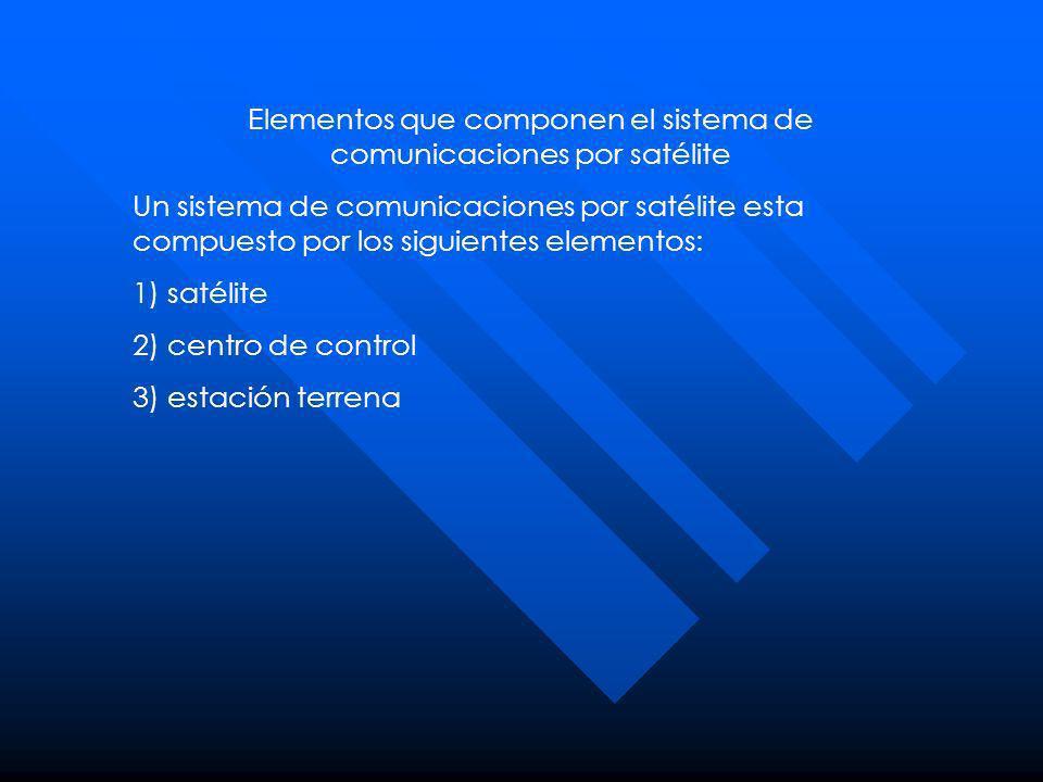 Elementos que componen el sistema de comunicaciones por satélite Un sistema de comunicaciones por satélite esta compuesto por los siguientes elementos