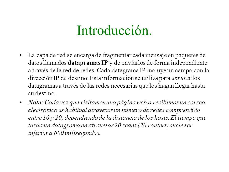 Introducción. La capa de red se encarga de fragmentar cada mensaje en paquetes de datos llamados datagramas IP y de enviarlos de forma independiente a