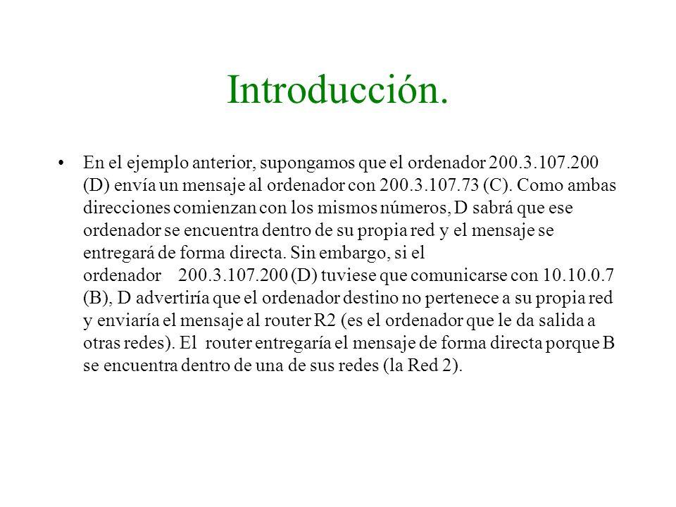 Introducción. En el ejemplo anterior, supongamos que el ordenador 200.3.107.200 (D) envía un mensaje al ordenador con 200.3.107.73 (C). Como ambas dir
