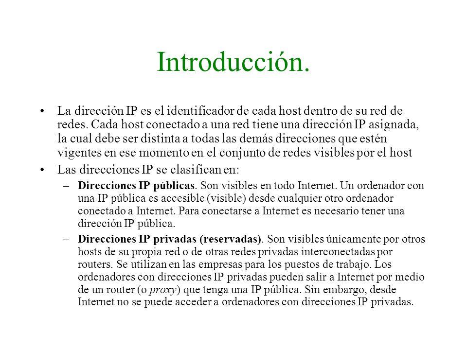 Introducción. La dirección IP es el identificador de cada host dentro de su red de redes. Cada host conectado a una red tiene una dirección IP asignad