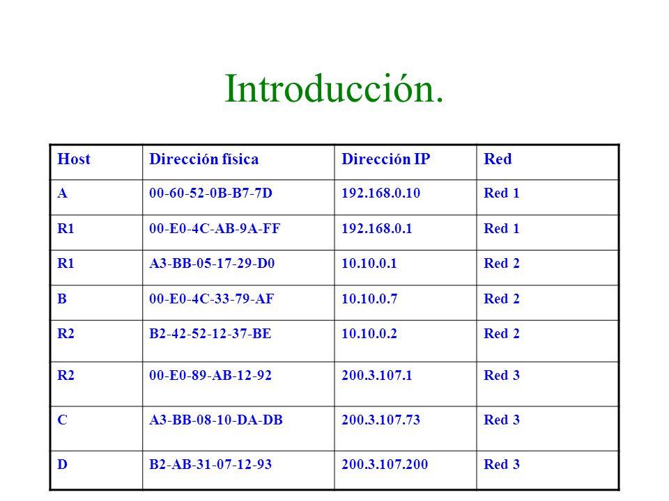 Introducción. HostDirección físicaDirección IPRed A00-60-52-0B-B7-7D192.168.0.10Red 1 R100-E0-4C-AB-9A-FF192.168.0.1Red 1 R1A3-BB-05-17-29-D010.10.0.1